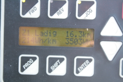 we start out with 3.5kWh on our counter at 2800m altitude