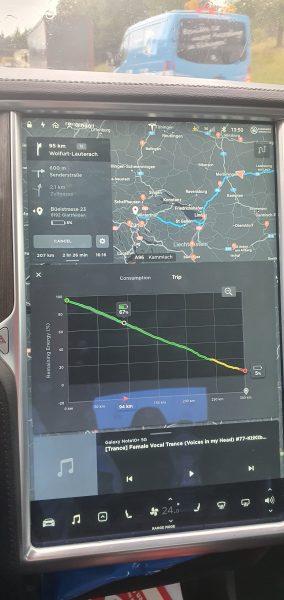 Munich to Zurich in a Tesla